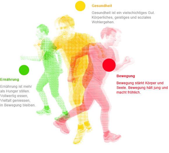Fitness in der lebenseinstellung fitness in geist und seele und